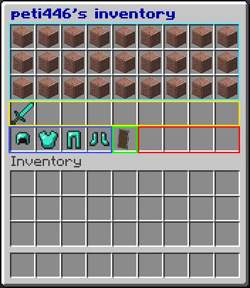 Bukkit Inventory Slots