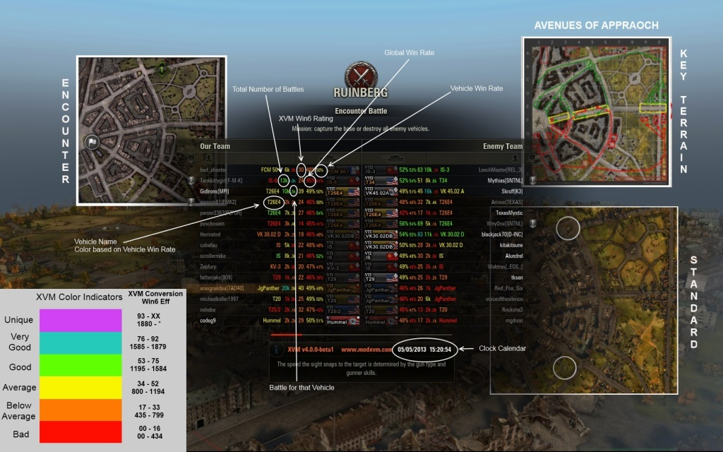 world of tanks ui scaling mod