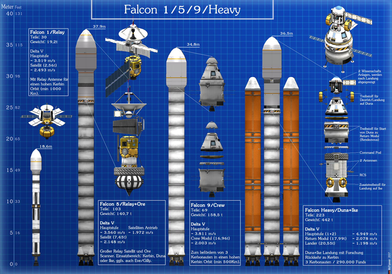 Images falcon heavy duna return stock shareables projects blueprint 13 malvernweather Gallery