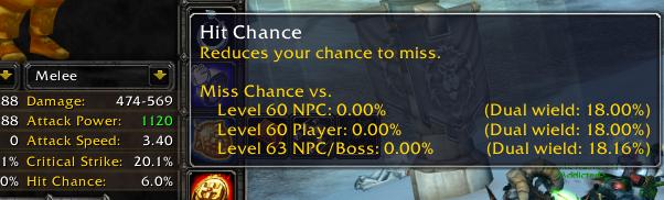 Miss chances