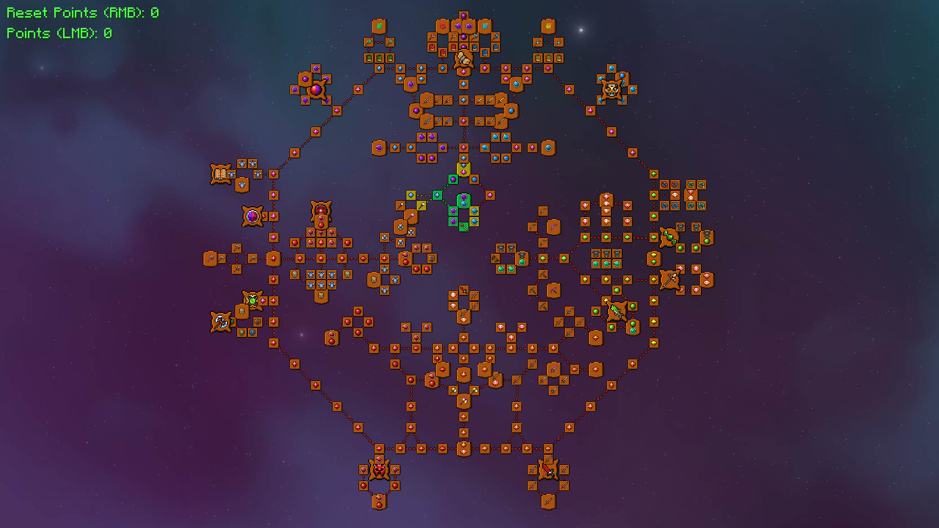 The Craft to Exile talent tree. Look familiar?