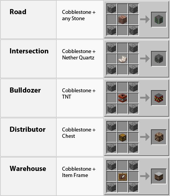 Modern Item Frame Crafting Recipe Adornment - Frames Ideas ...