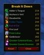 breakitdown