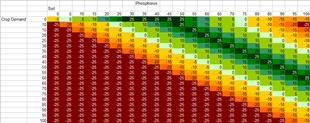 phosphorus-demand.png