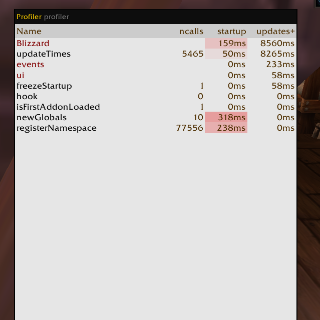 Overview - Stragglers CPU Profiler - Addons - Projects - WoW CurseForge