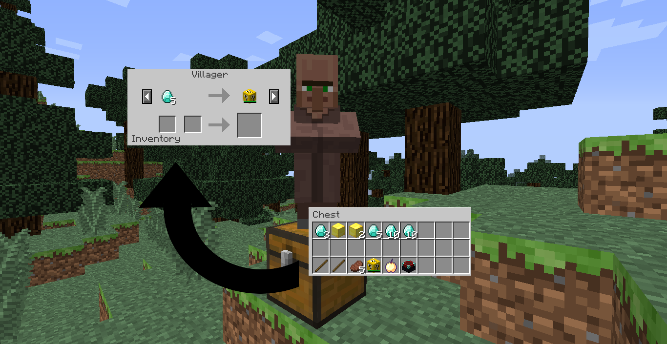 Overview Custom Trades Mod Mods Projects Minecraft Curseforge