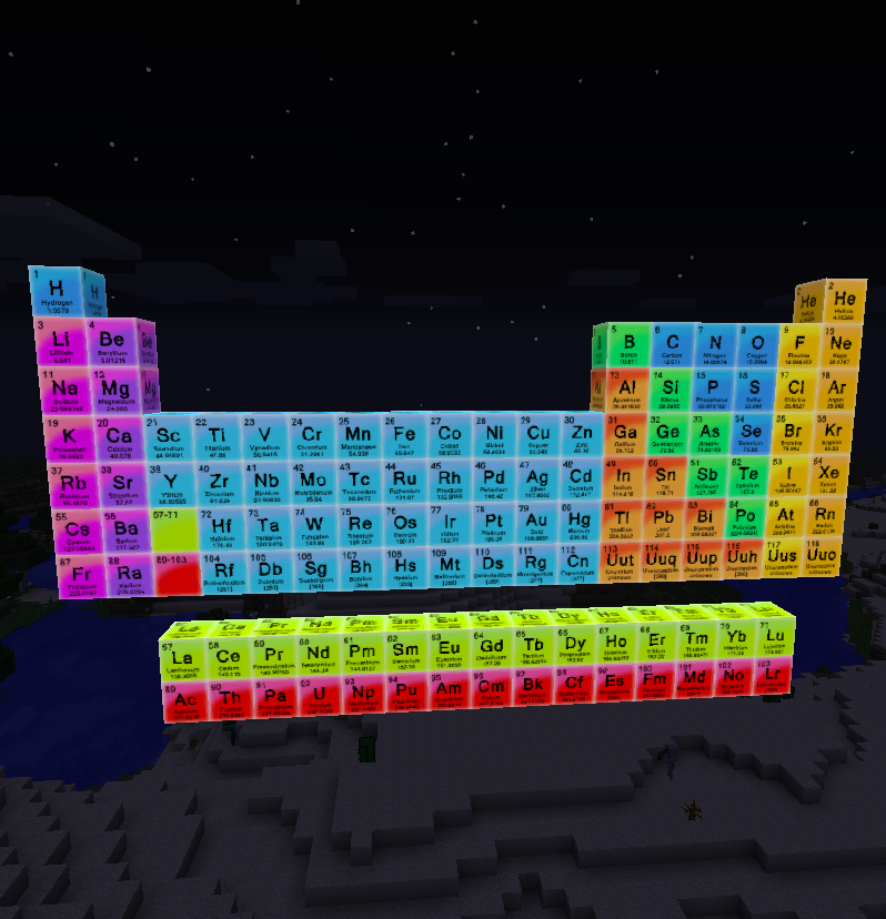 Craft Table Mod Minecraft