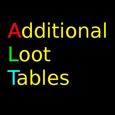 Overview Additional Loot Tables Mods Projects Minecraft - Minecraft namen andern 2016