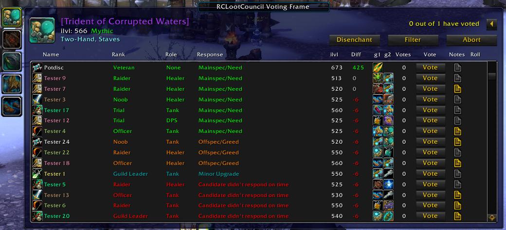 rc loot council