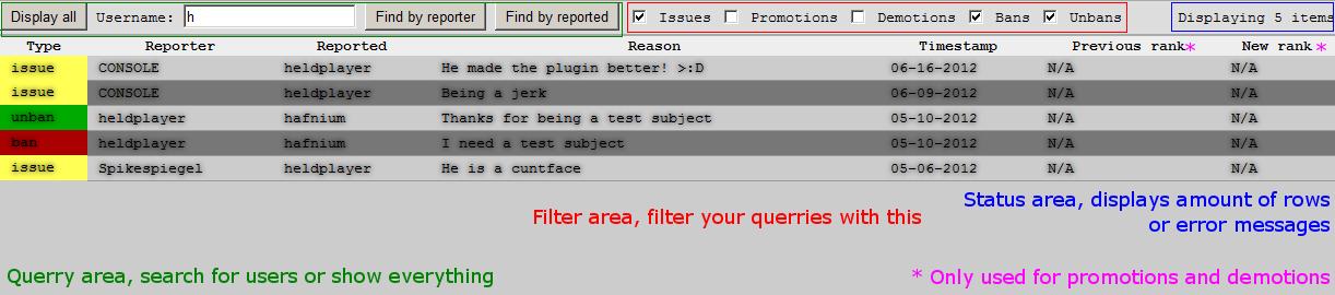 Overview ModeratorGui Bukkit Plugins Projects Bukkit - Minecraft bukkit spieler entbannen