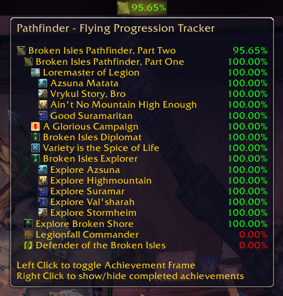 Overview Pathfinder Addons Projects Wow Curseforge