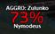 ZThreat