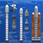 Falcon Heavy - Duna Return (Stock)