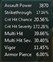 DPS Stats (Reworked)