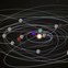 Custom Asteroids