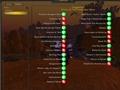 Meta Achievements